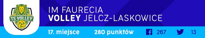 Volley Jelcz-Laskowice Logo Roku 2019