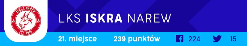Iskra Narew Logo Roku 2019