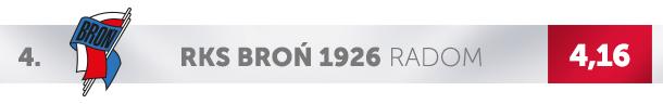 Logo Broni 1926 Radom