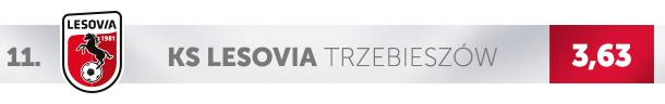 Logo Lesovii Trzebieszów