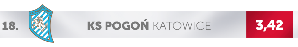 Logo Pogoni Katowice