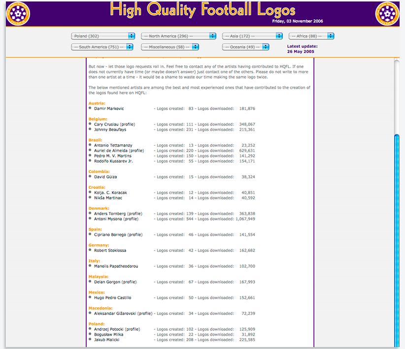 High Quality Football Logos