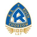 Ruch Chorzów 100-lecie