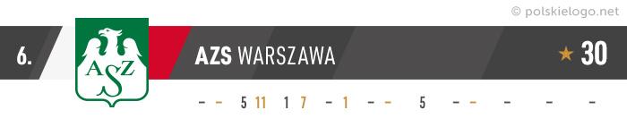 AZS Warszawa logo