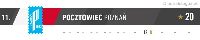 Pocztowiec Poznań logo