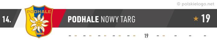 Podhale Nowy Targ logo