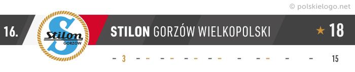 Stilon Gorzów Wielkopolski logo