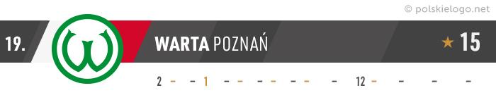 Warta Poznań logo