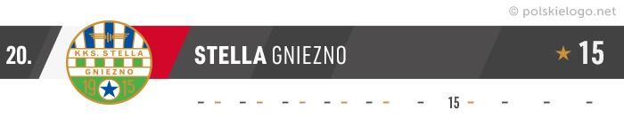 Stella Gniezno logo