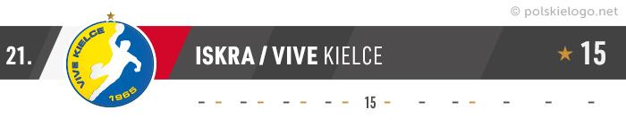 Vive Kielce logo