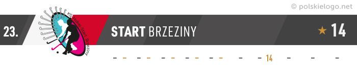 Start Brzeziny logo
