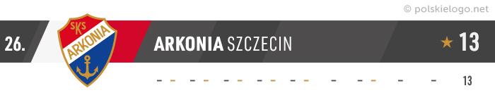 Arkonia Szczecin logo