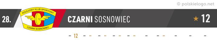Czarni Sosnowiec logo