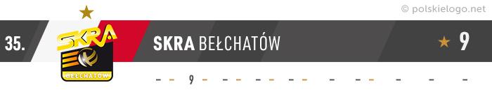 Skra Bechatów logo