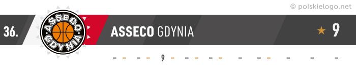 Asseco Gdynia logo