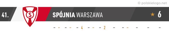 Spójnia Warszawa logo