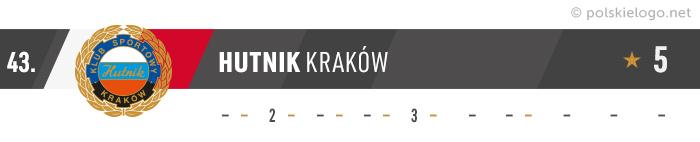 Hutnik Kraków logo