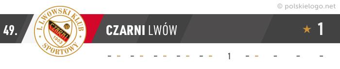Czarni Lwów logo