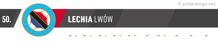 Lechia Lwów logo
