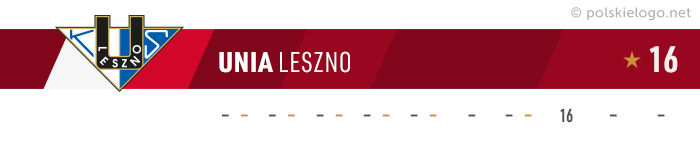 Unia Leszno logo