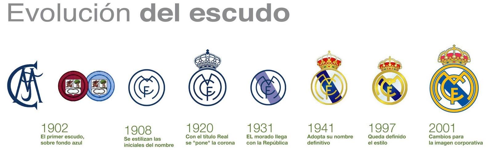 Real Madryt logo
