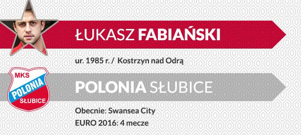 Łukasz Fabiański, Polonia Słubice