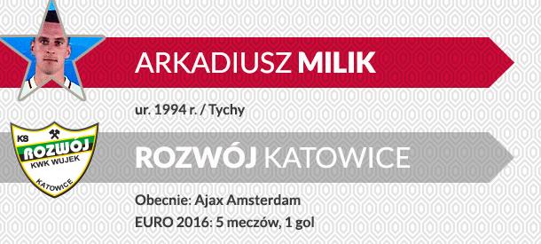 Arkadiusz Milik, Rozwój Katowice