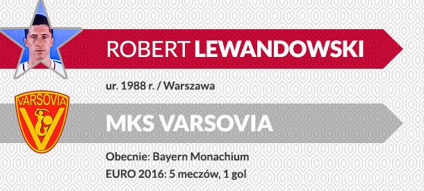 Robert Lewandowski, Varsovia