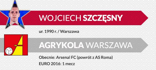 Wojciech Szczęsny, Agrykola Warszawa