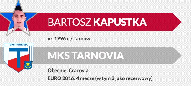 Bartosz Kapustka, MKS Tarnovia