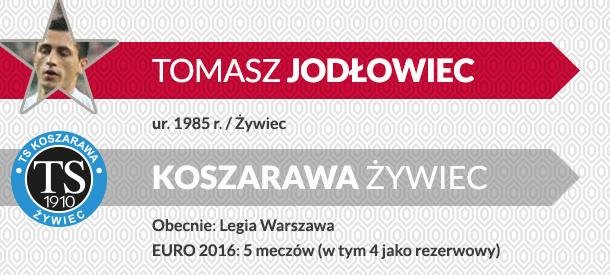 Tomasz Jodłowiec, Koszarawa Żywiec