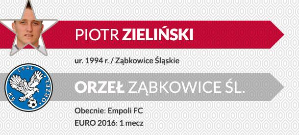 Piotr Zieliński, Orzeł Ząbkowice Śląskie