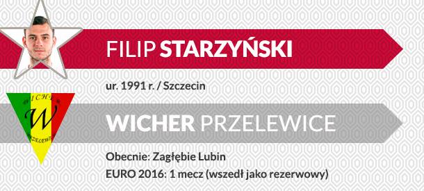 Filip Starzyński, Wicher Przelewice