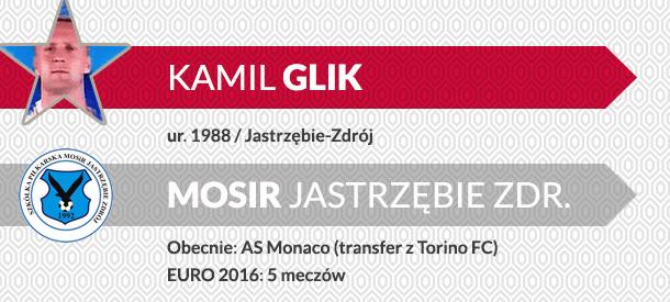 Kamil Glik, MOSiR Jastrzębie-Zdrój