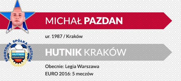 Michał Pazdan, Hutnik Kraków