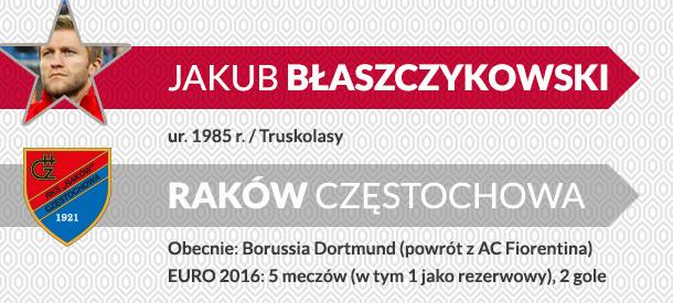 Jakub Błaszczykowski, Raków Częstochowa