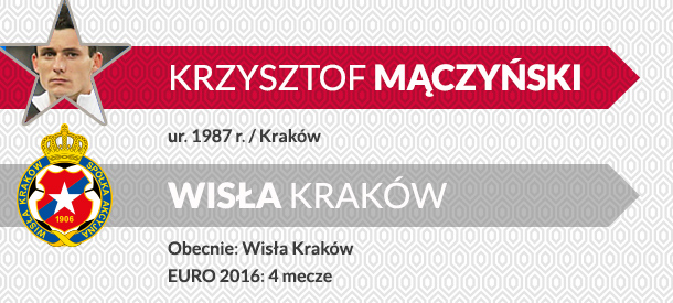 Krzysztof Mączyński, Wisła Kraków
