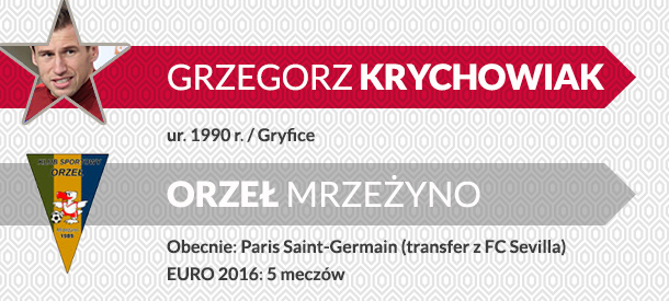 Grzegorz Krychowiak, Orzeł Mrzeżyno