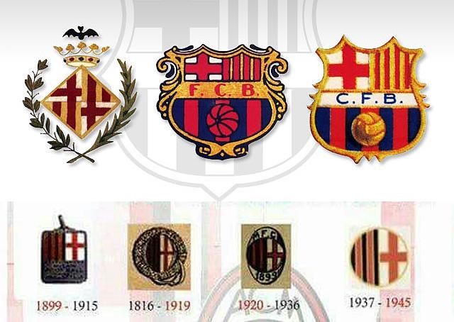 Barcelona crest AC Milan crest history