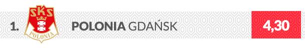 Polonia-Gdańsk logo klubu