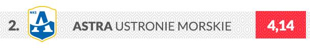 Astra Ustronie Morskie logo klubu