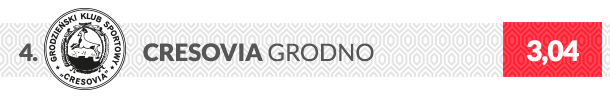 Herb klubu Cresovia Grodno