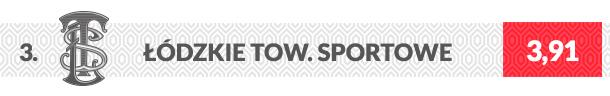 Herb Łódzkiego Towarzystwa Sportowego