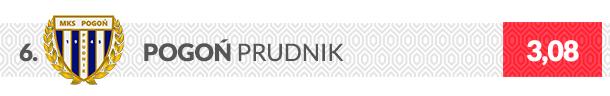 Herb klubu Pogoń Prudnik