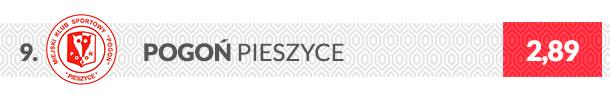 Herb klubu Pogoń Pieszyce