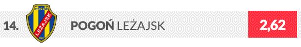 Herb klubu Pogoń Leżajsk