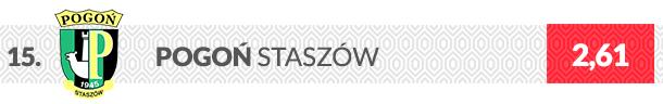Herb klubu Pogoń Staszów