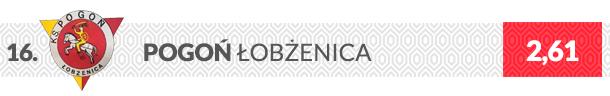 Herb klubu Pogoń Łobżenica