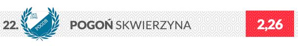 Herb klubu Pogoń Skwierzyna
