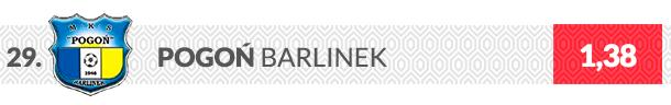 Herb klubu Pogoń Barlinek